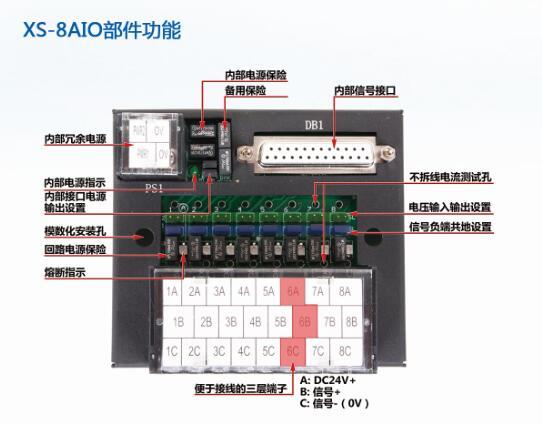 """新大新科技是DCS/PLC快速接线产品制造商,产品主要应用于DCS和PLC控制系统的信号转接,兼具配电、转换、隔离、驱动等功能,可大幅度提升控制柜装配效率和减少人力需求。产品分非隔离型、继电器隔离型、隔离器型和本安防爆型四大类,是国内外唯一全面覆盖各种应用场合的控制系统接口产品。新大新科技与国内外主流安全栅隔离器制造商建立了合作关系,产品与霍尼韦尔、横河、西门子、施耐德、ABB、中控、和利时等控制系统有成熟的配套经验,在石化、化工、电力、制药、环保等行业得到广泛的应用。 我们愿以""""诚信敬业、求"""