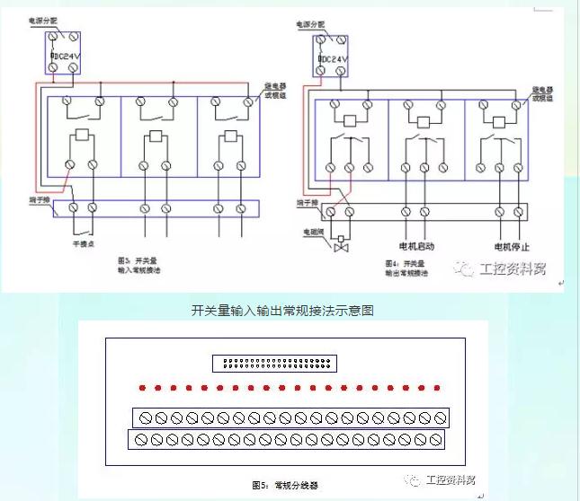 编者按 随着微电子技术的发展,PLC、DCS技术得到迅猛的发展。在工业自动化控制领域和弱电系统中PLC/DCS被大规模地应用,常规仪表及单元控制仪表的功能被各种高度集成的控制系统所代替,让工业装置可以实现更加灵活的控制方案,并为维护维修带来极大的方便。  但是在组成控制系统时,仍然需要使用大量的分立接线元件,如电源分配开关、接线端子、各类继电器、保险等,系统设计、施工图的绘制、元器件选择和装配、配线、标记、检验、维护维修需要消耗大量的人力物力,当前劳动力紧张、技术工人匮乏的现状迫切需要将这些外围元件集成化